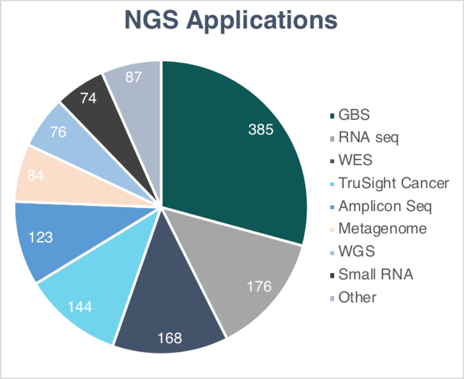 REPROCELL-India-NGS-apps