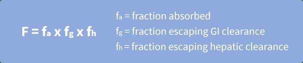 Equation to detrmine oral bioavailability of a drug is F = fa x fg x fh